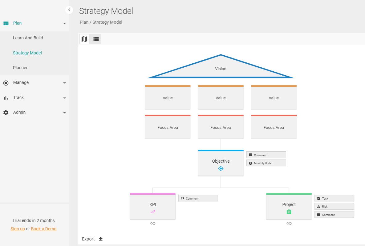 The Strategy Model<span></span>