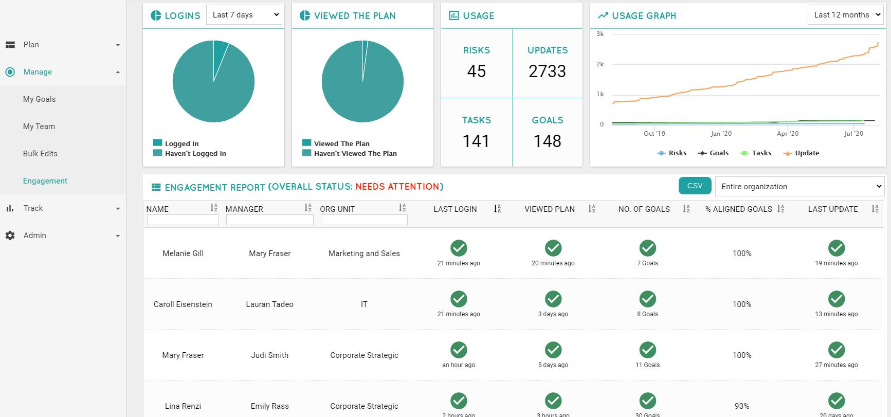 Monitor Engagement<span></span>